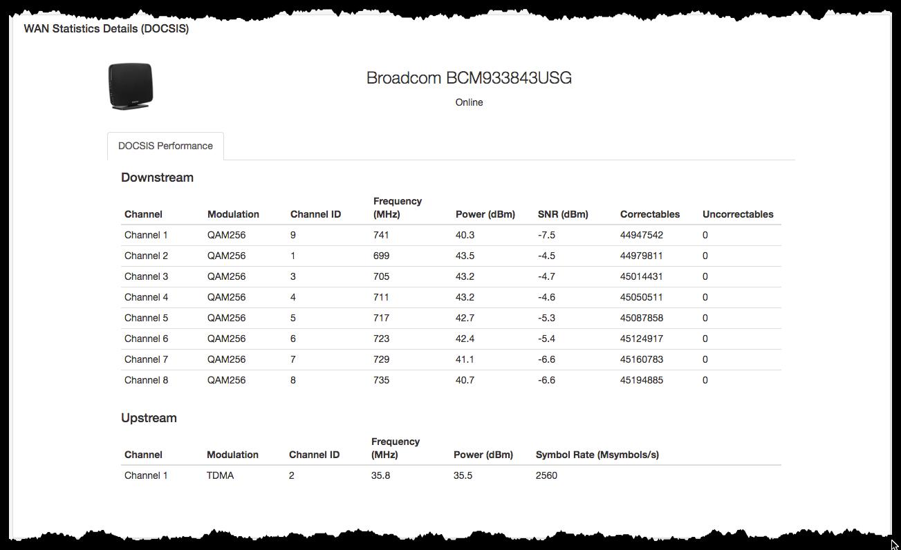 WAN Statistics (DOCSIS)